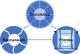Die drei Säulen des Risikomanagements nach DIN ISO 31000